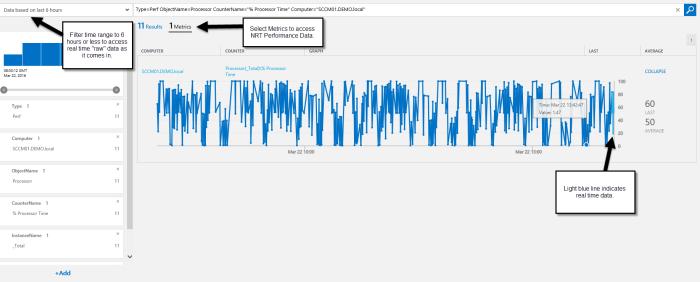 % Proc Time NRT Data